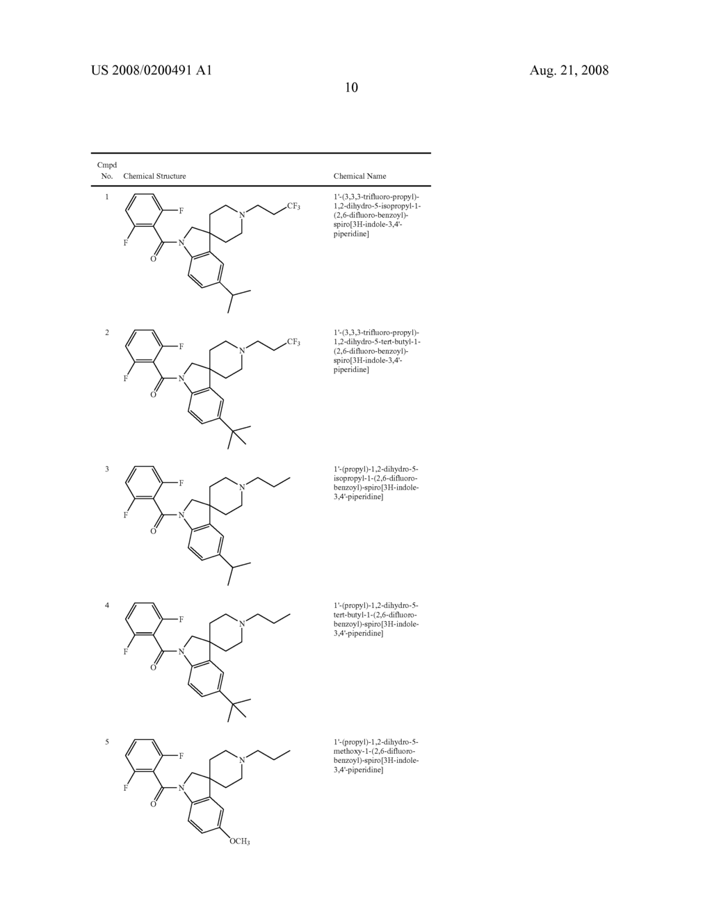 1,2-Dihydro-Spiro[3H-Indole-3,4'-Piperidine] Compounds, as Modulators of the Mas Receptor Novel - diagram, schematic, and image 17