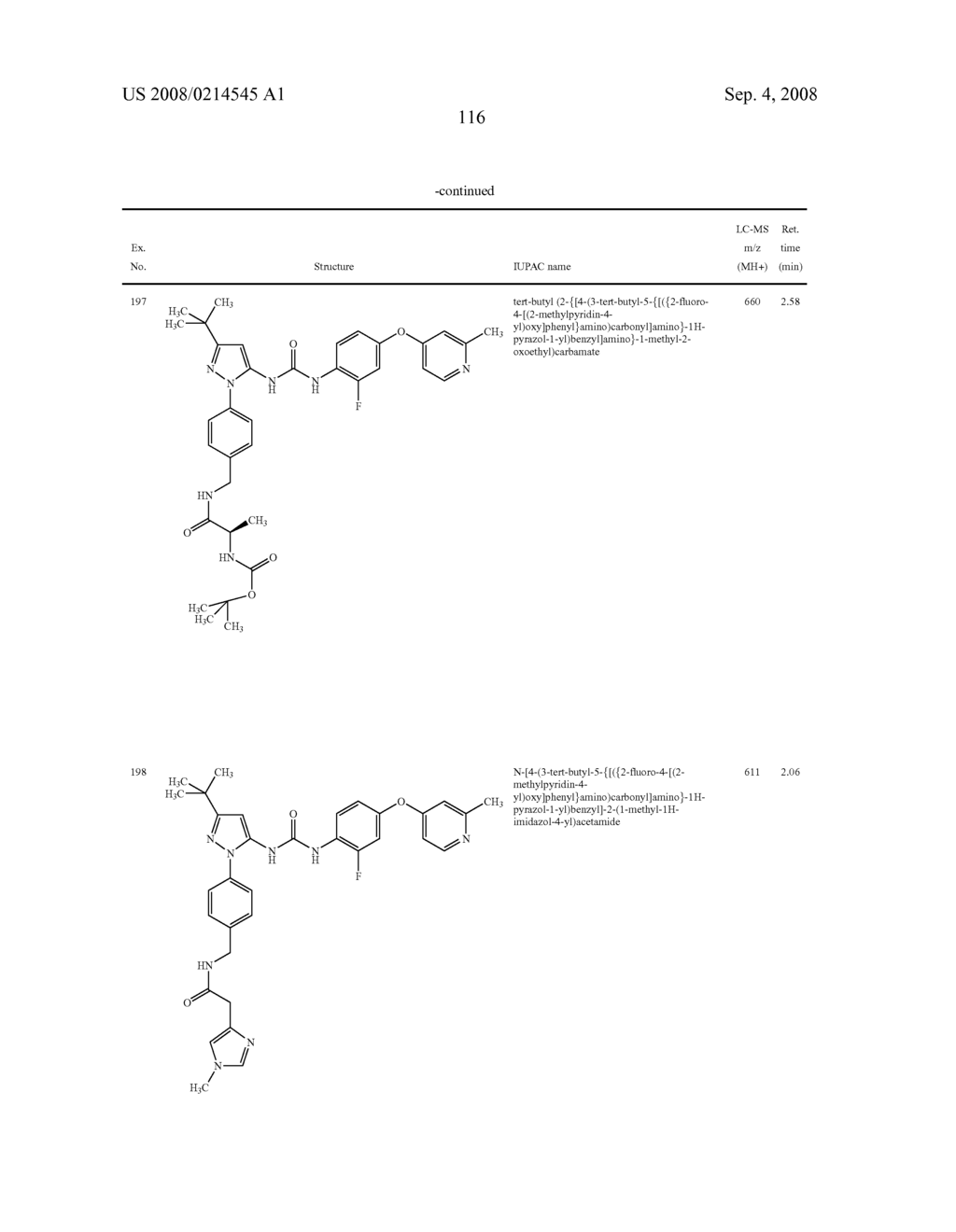 Substituted Pyrazolyl Urea Derivatives Useful in the Treatment of Cancer - diagram, schematic, and image 117