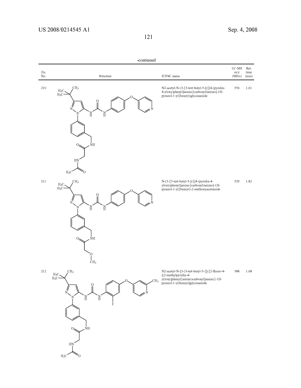 Substituted Pyrazolyl Urea Derivatives Useful in the Treatment of Cancer - diagram, schematic, and image 122