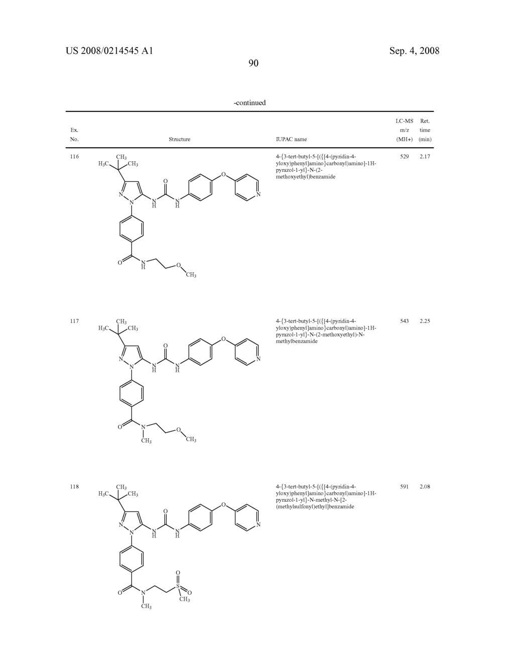 Substituted Pyrazolyl Urea Derivatives Useful in the Treatment of Cancer - diagram, schematic, and image 91