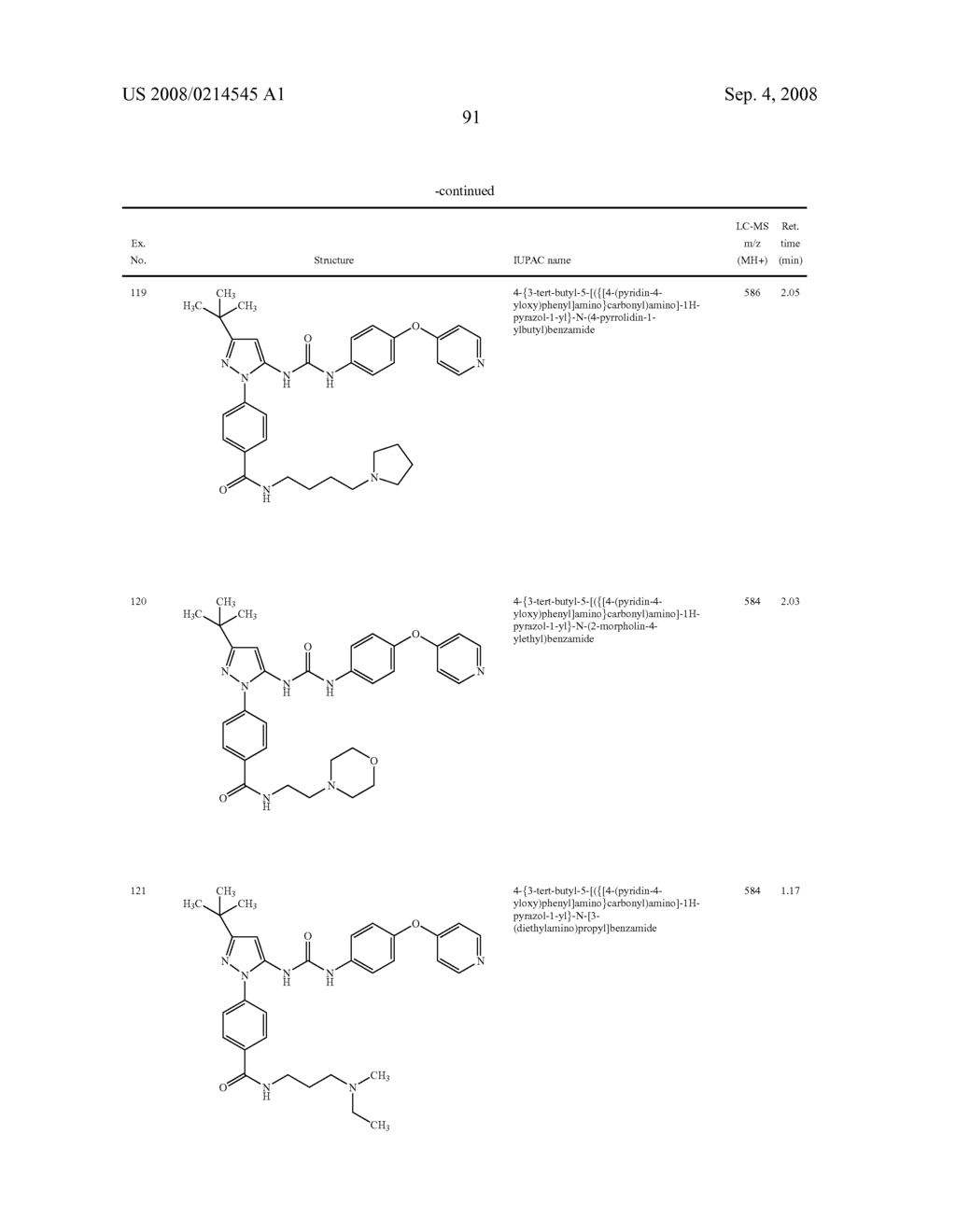Substituted Pyrazolyl Urea Derivatives Useful in the Treatment of Cancer - diagram, schematic, and image 92