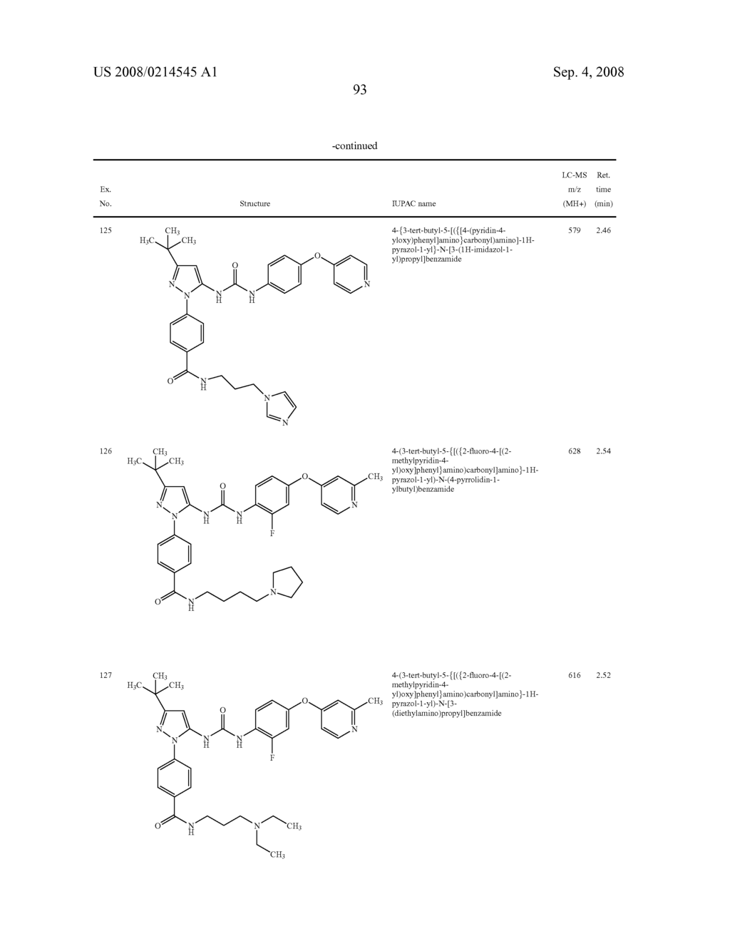 Substituted Pyrazolyl Urea Derivatives Useful in the Treatment of Cancer - diagram, schematic, and image 94