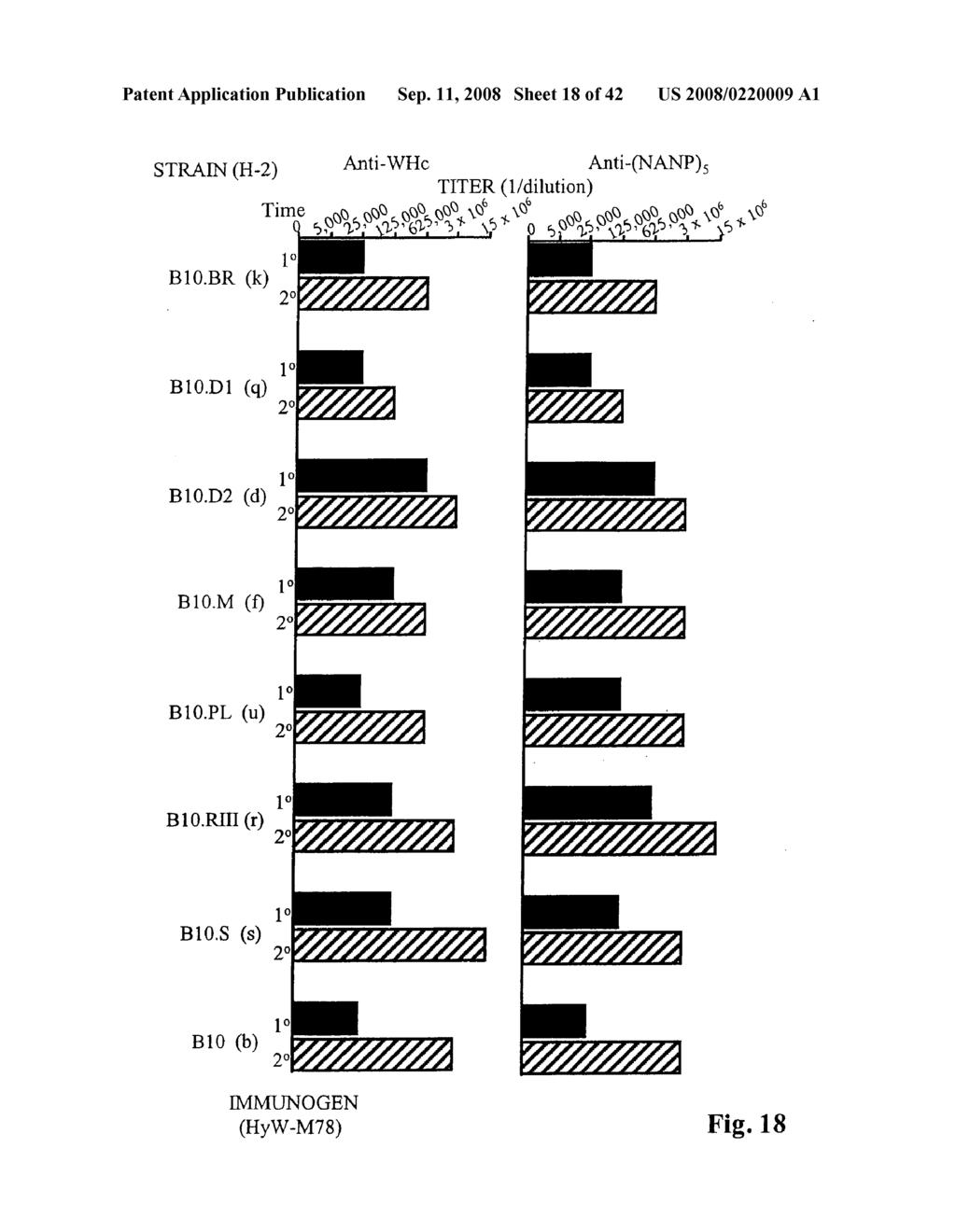Rodent hepatitis B virus core proteins as vaccine platforms and methods of thereof - diagram, schematic, and image 19