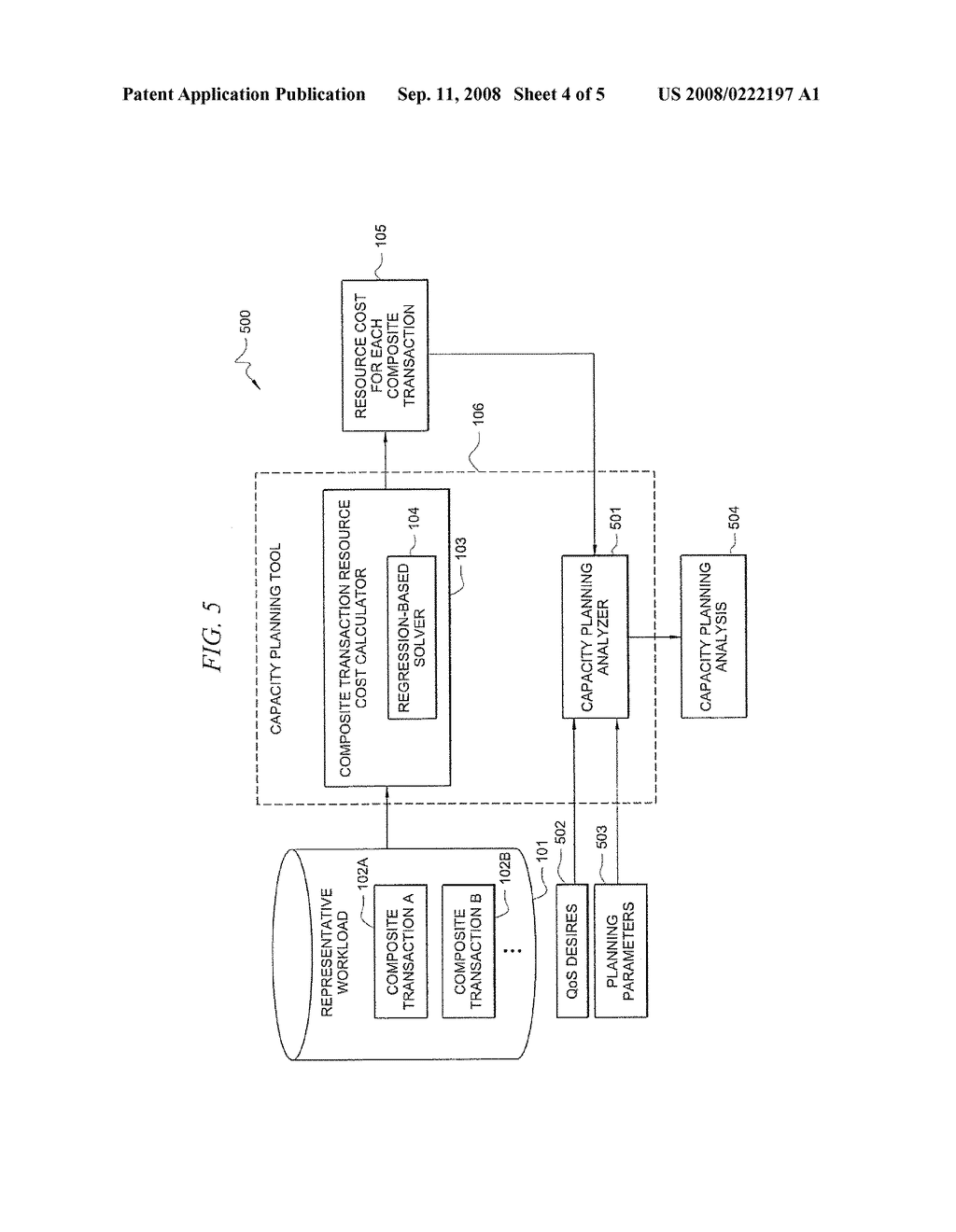 REGRESSION-BASED SYSTEM AND METHOD FOR DETERMINING RESOURCE COSTS FOR COMPOSITE TRANSACTIONS - diagram, schematic, and image 05