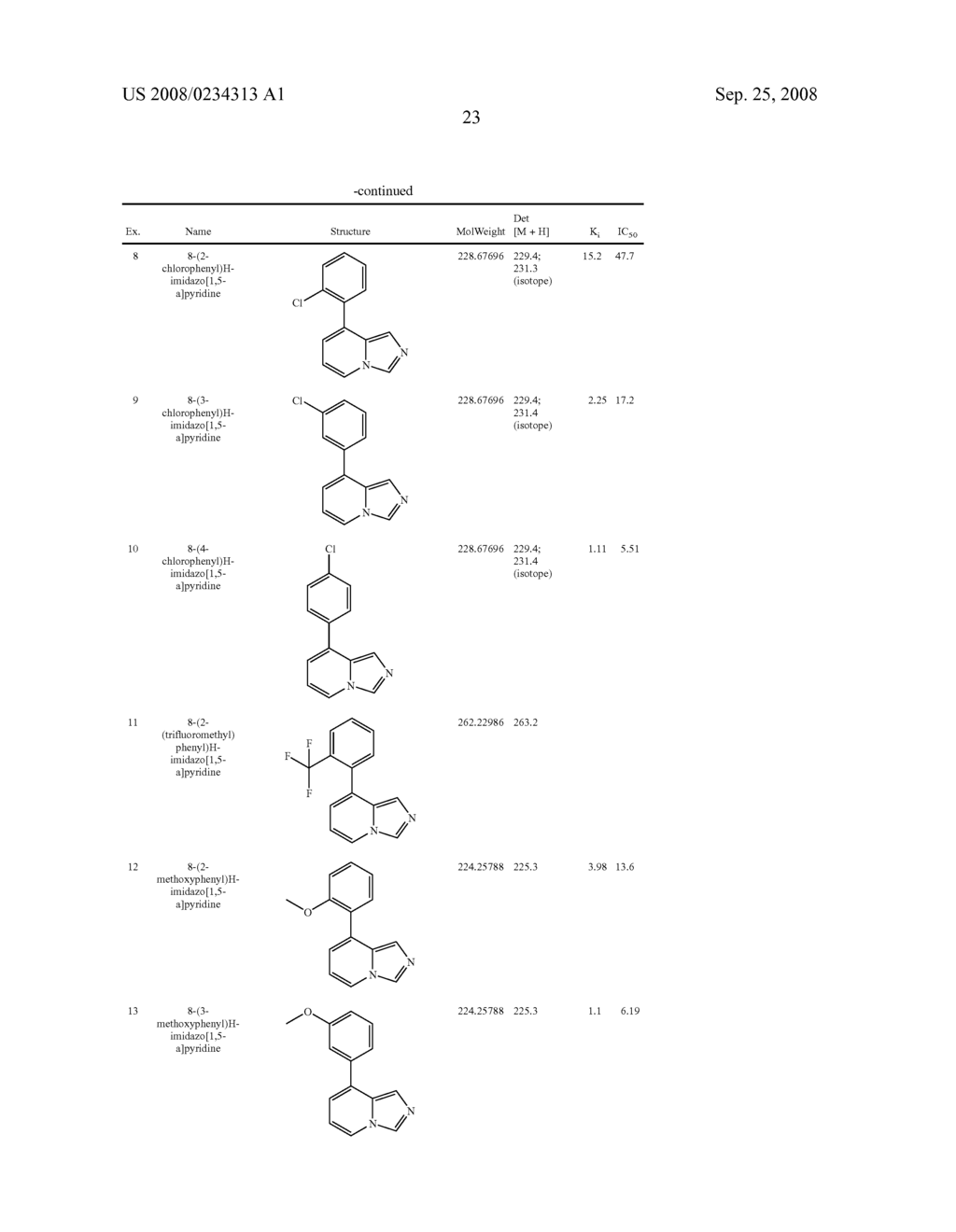 NOVEL INHIBITORS - diagram, schematic, and image 24