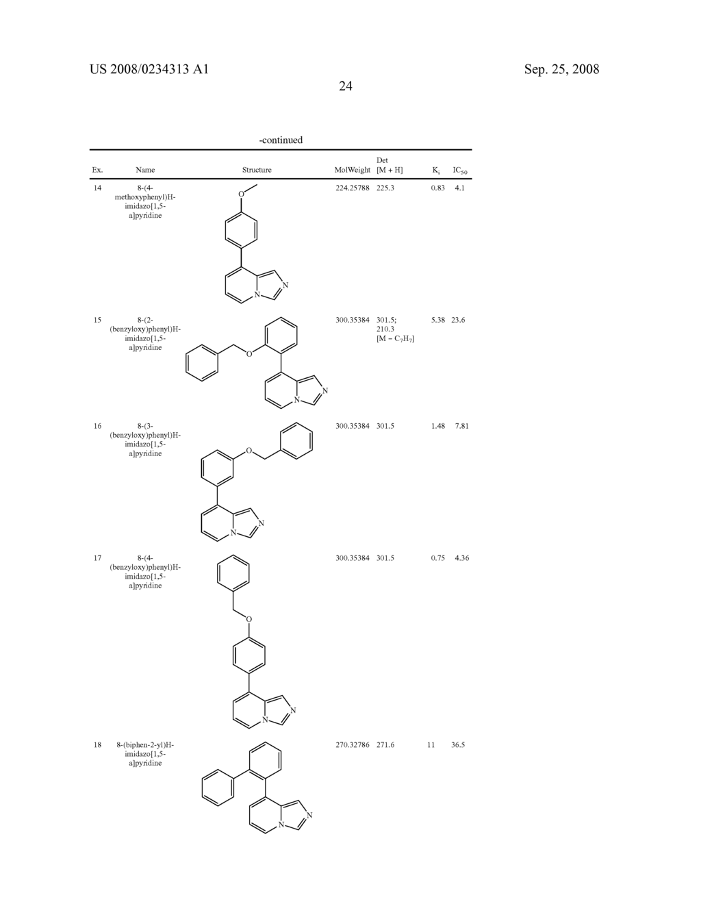NOVEL INHIBITORS - diagram, schematic, and image 25