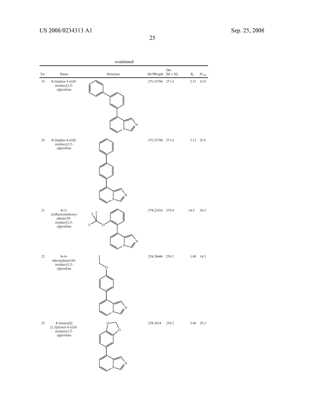 NOVEL INHIBITORS - diagram, schematic, and image 26