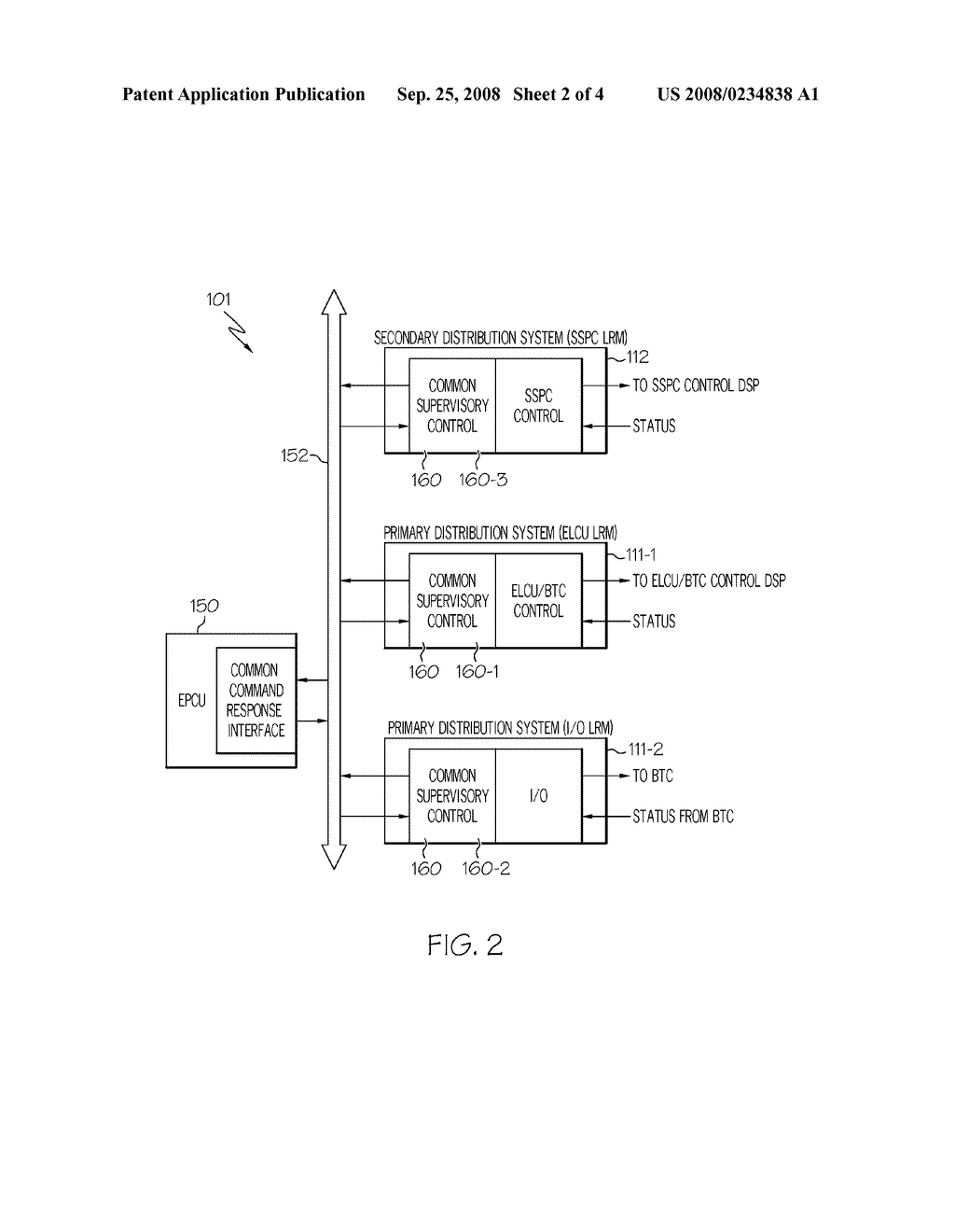 INTEGRATED ELECTRICAL POWER DISTRIBUTION SYSTEM USING COMMON