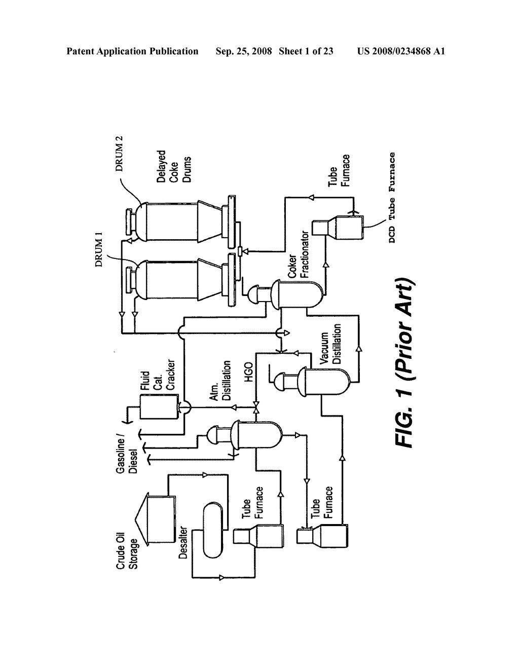 on oil refinery schematic diagram