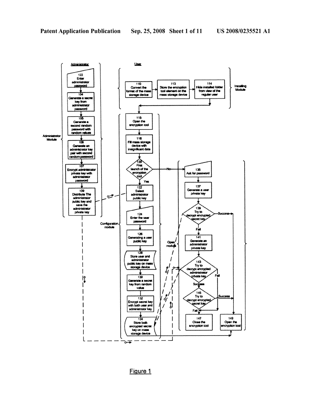 METHOD AND ENCRYPTION TOOL FOR SECURING ELECTRONIC DATA STORAGE DEVICES - diagram, schematic, and image 02