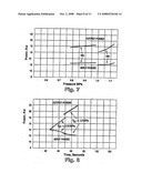 Continuous flow sonic reactor diagram and image