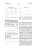Impaired wound healing compositions and treatments diagram and image