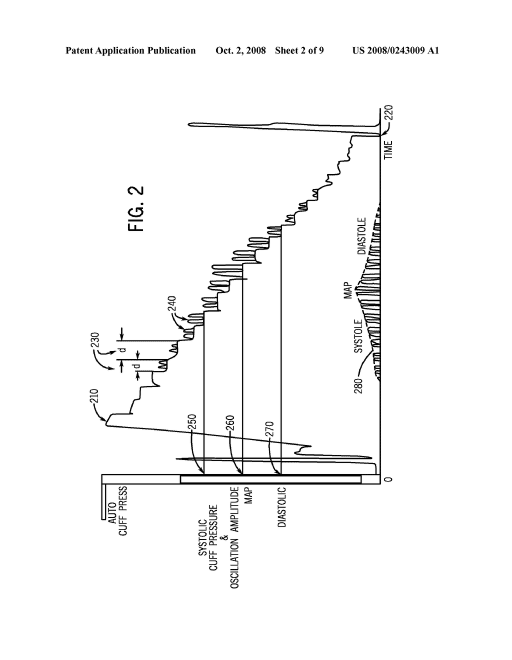 METHOD OF CONTROLLING INFLATION OF A CUFF IN BLOOD PRESSURE DETERMINATION - diagram, schematic, and image 03
