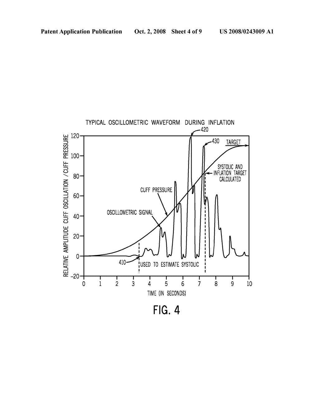 METHOD OF CONTROLLING INFLATION OF A CUFF IN BLOOD PRESSURE DETERMINATION - diagram, schematic, and image 05