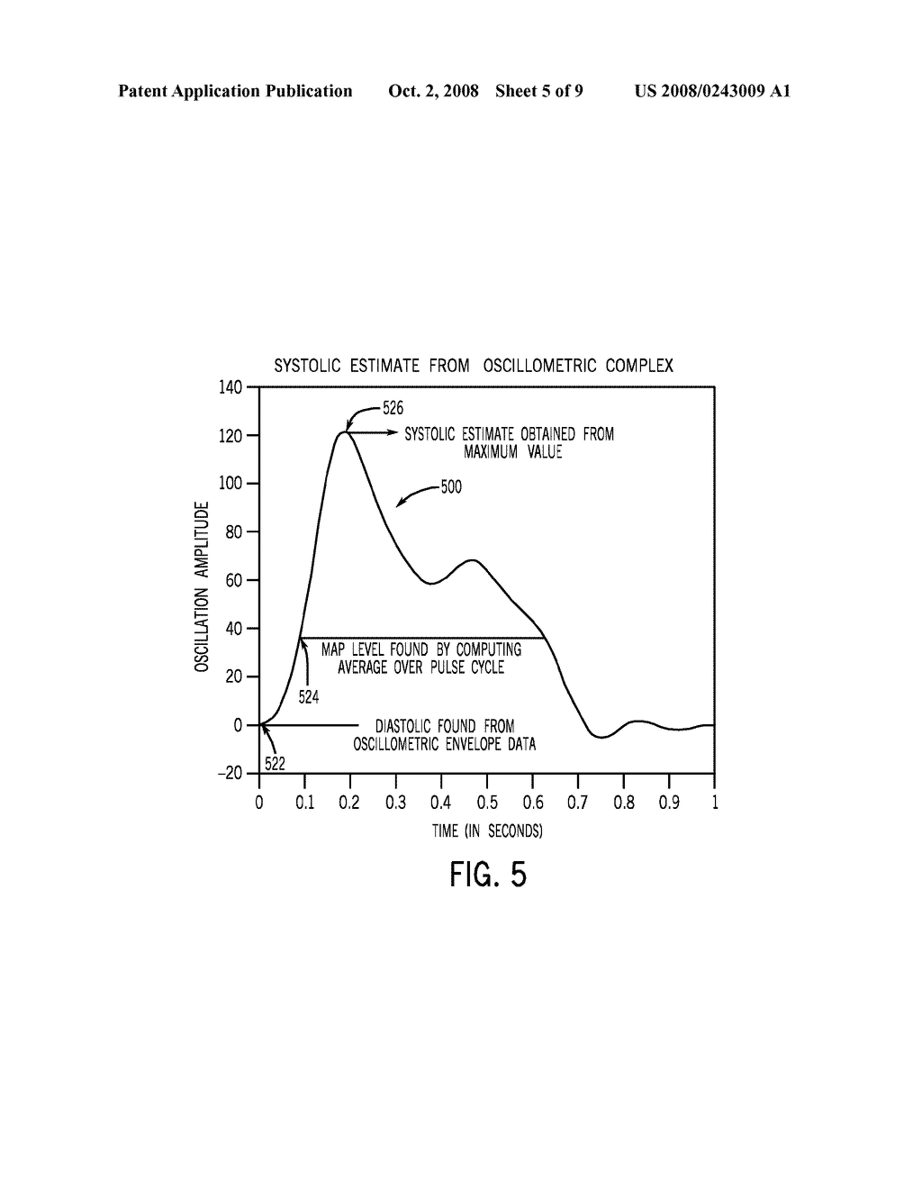 METHOD OF CONTROLLING INFLATION OF A CUFF IN BLOOD PRESSURE DETERMINATION - diagram, schematic, and image 06