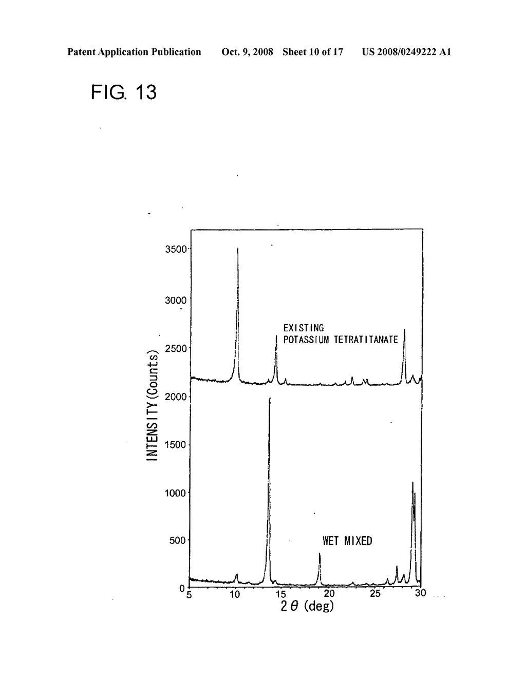 Potassium titanate, method for manufacturing the same, friction material and resin composition - diagram, schematic, and image 11