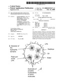 Oil-In-Water Emulsion and Its Use for the Delivery of Functionality diagram and image