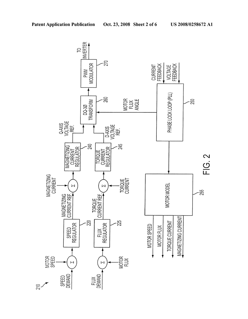 methods of starting synchronous motor