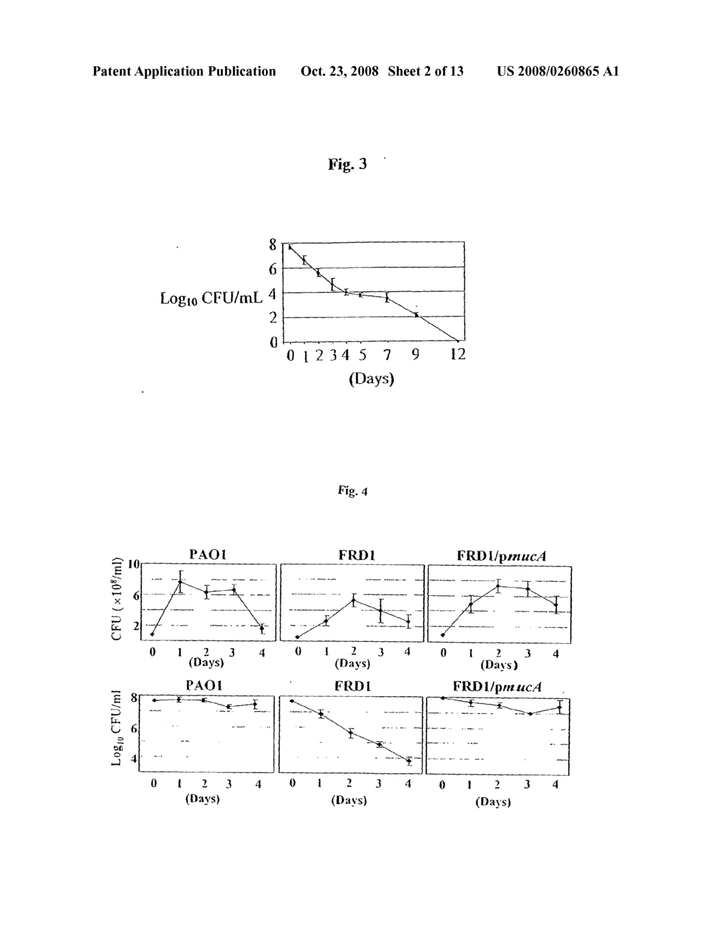 Methods for Treating Bacterial Respiratory Tract Infections in an Individual Using Acidified Nitrite - diagram, schematic, and image 03