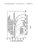 STABILIZED ELECTRODES FOR ELECTROCHEMICAL CELLS diagram and image