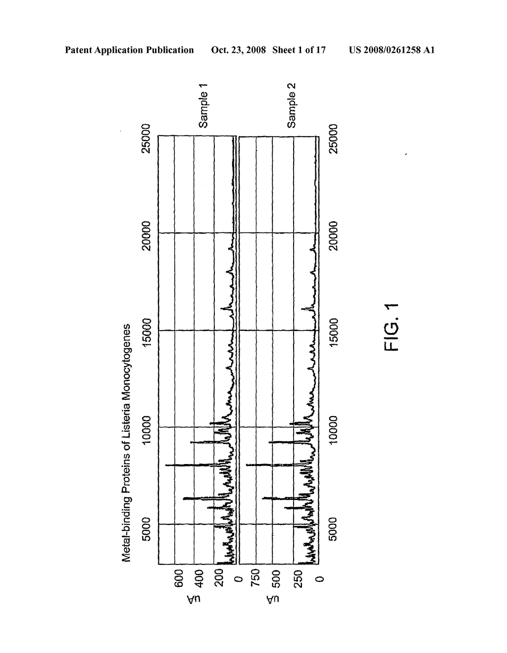 Immune Cell Biosensors and Methods of Using Same - diagram, schematic, and image 02