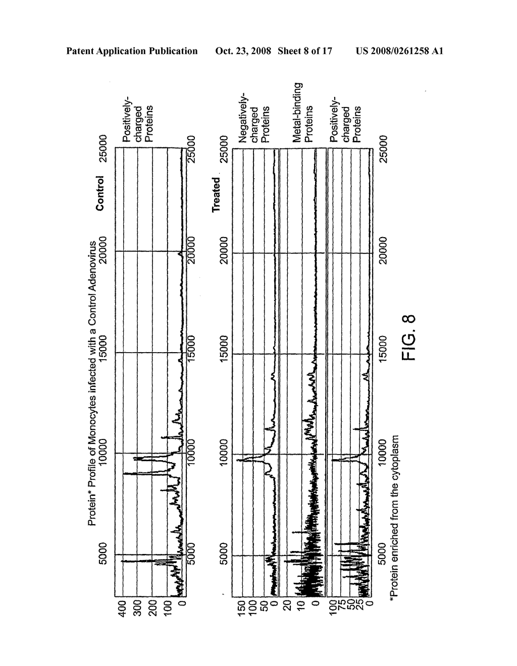 Immune Cell Biosensors and Methods of Using Same - diagram, schematic, and image 09