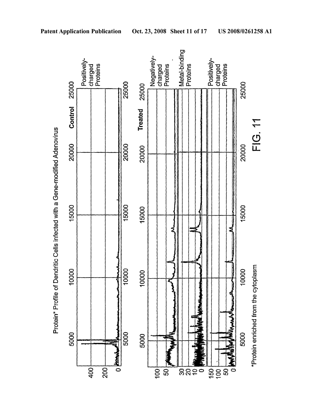 Immune Cell Biosensors and Methods of Using Same - diagram, schematic, and image 12
