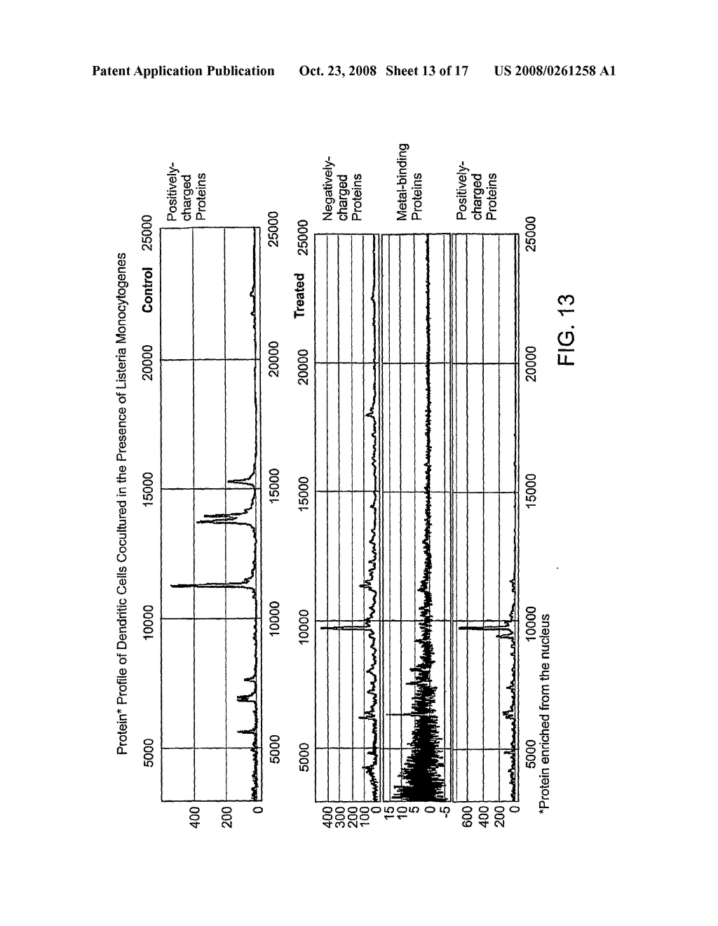 Immune Cell Biosensors and Methods of Using Same - diagram, schematic, and image 14
