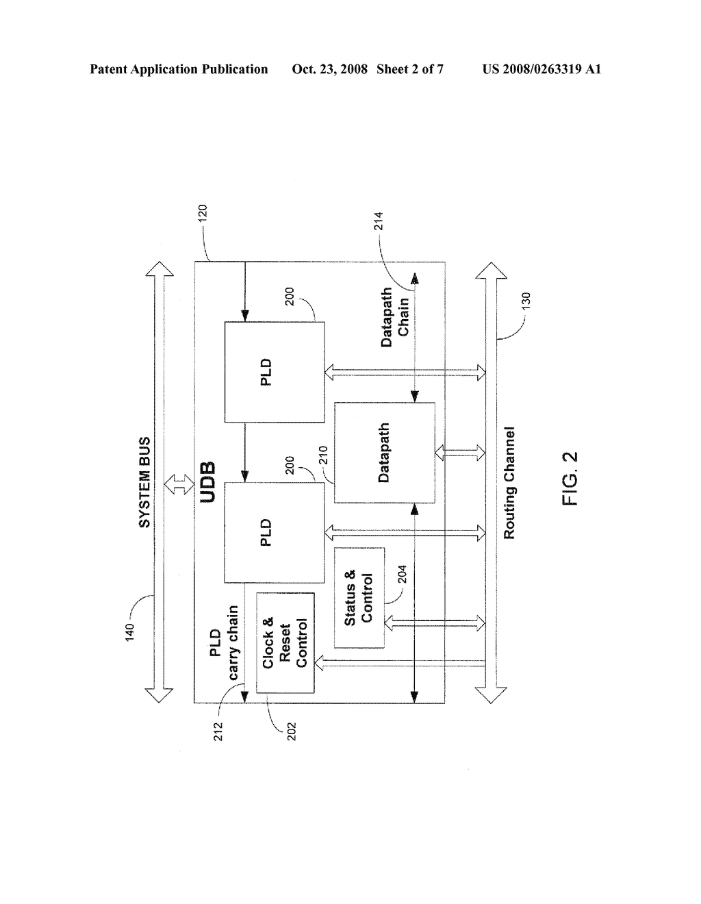 UNIVERSAL DIGITAL BLOCK WITH INTEGRATED ARITHMETIC LOGIC UNIT - diagram,  schematic, and image 03