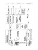 MOBILE PAYMENT SYSTEM AND METHOD diagram and image