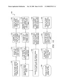 Outsourced Service Level Agreement Provisioning Management System and Method diagram and image
