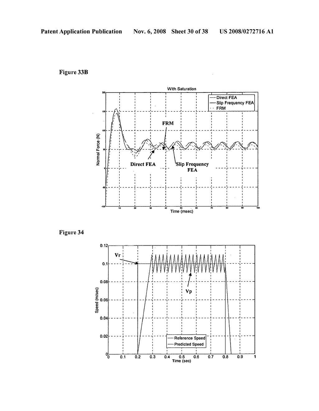 LINEAR INDUCTION MACHINE CONTROL SCHEME, SYSTEMS, AND METHODS - diagram, schematic, and image 31