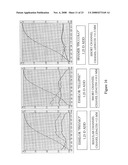 Multifocal Lens Having a Progressive Optical Power Region and a Discontinuity diagram and image