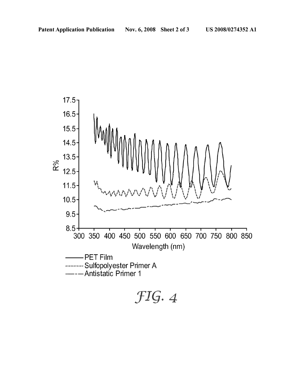 OPTICAL FILM COMPRISING ANTISTATIC PRIMER AND ANTISTATIC COMPOSITIONS - diagram, schematic, and image 03