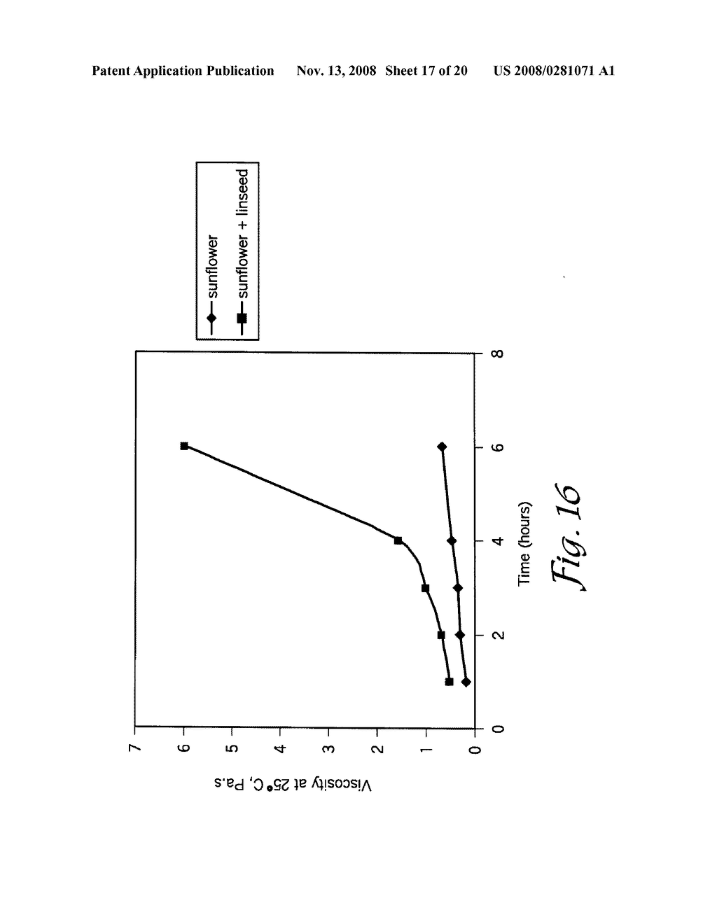 Cationic polymerization of biological oils - diagram, schematic, and image 18