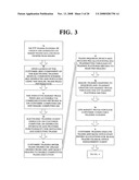 METHOD AND SYSTEM FOR ADMINISTERING PRIME BROKERAGE diagram and image