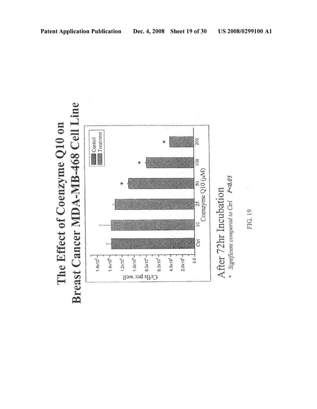 Topical Co-Enzyme Q10 Formulations and Methods of Use - diagram, schematic, and image 20