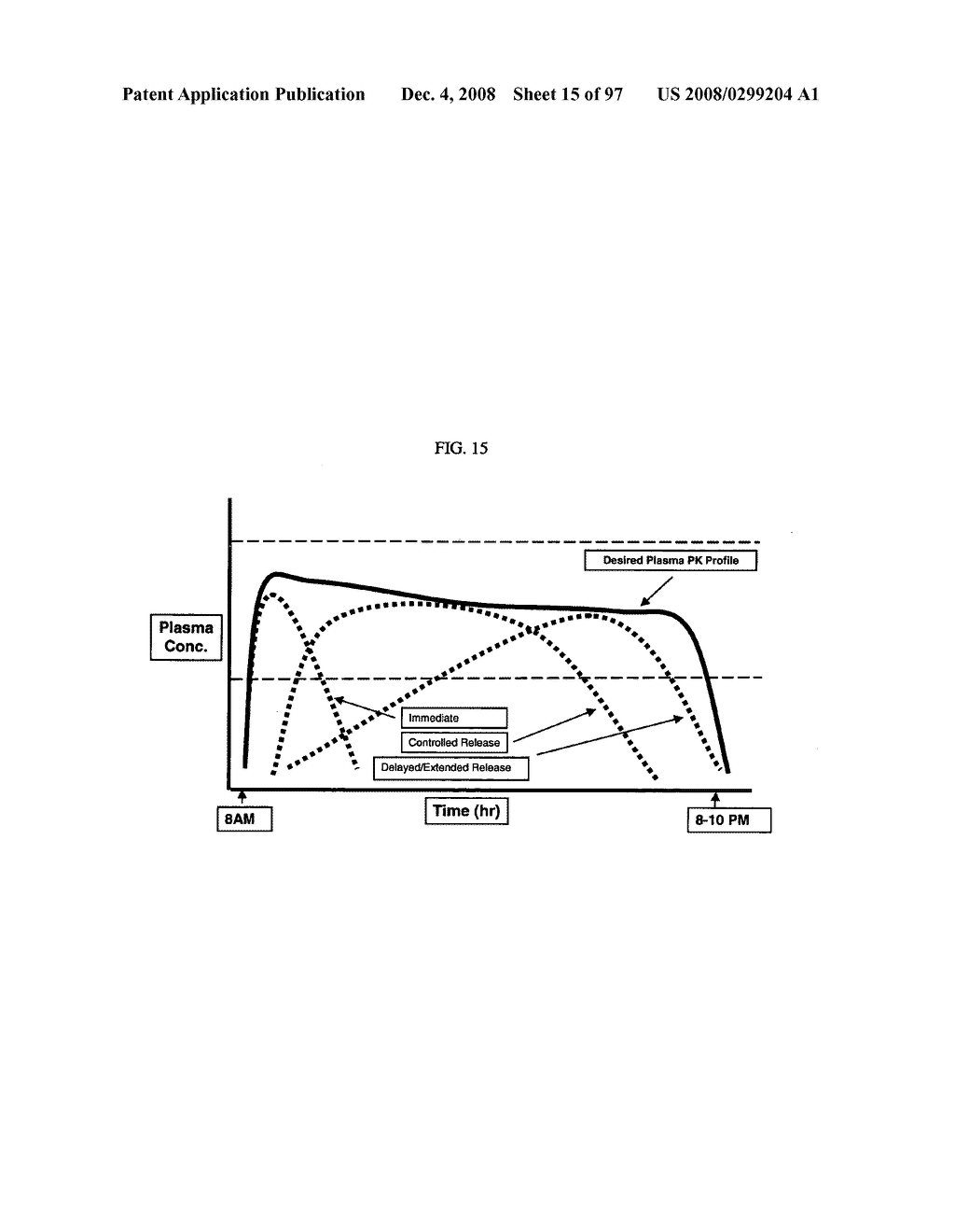 Dosage forms for movement disorder treatment - diagram, schematic, and image 16