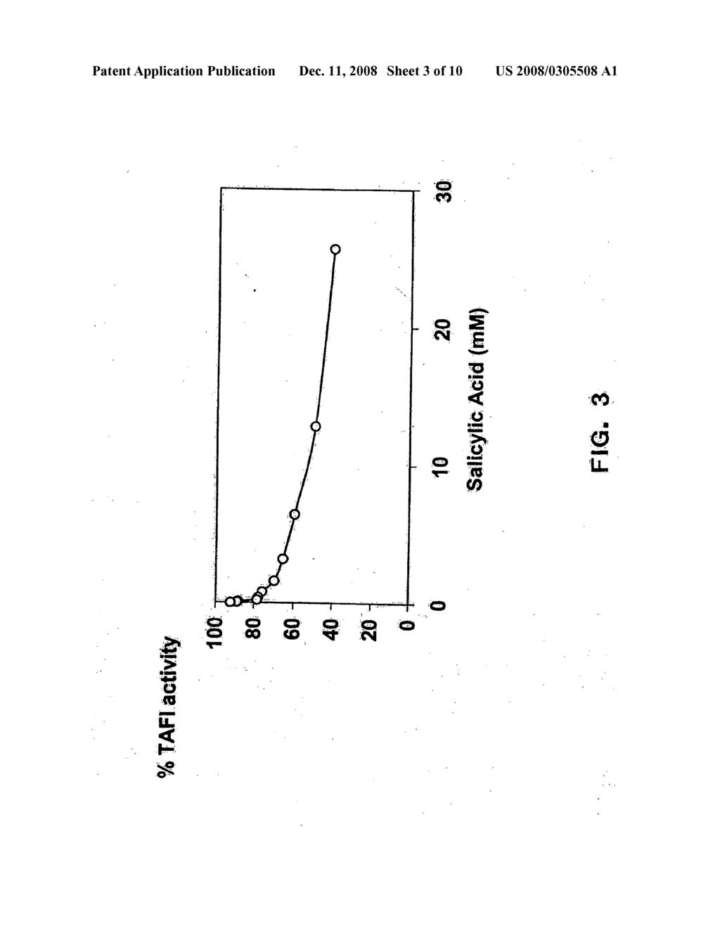 Methods of screening for compounds that modulate TAFIa activity, compounds, and methods of using the compounds - diagram, schematic, and image 04