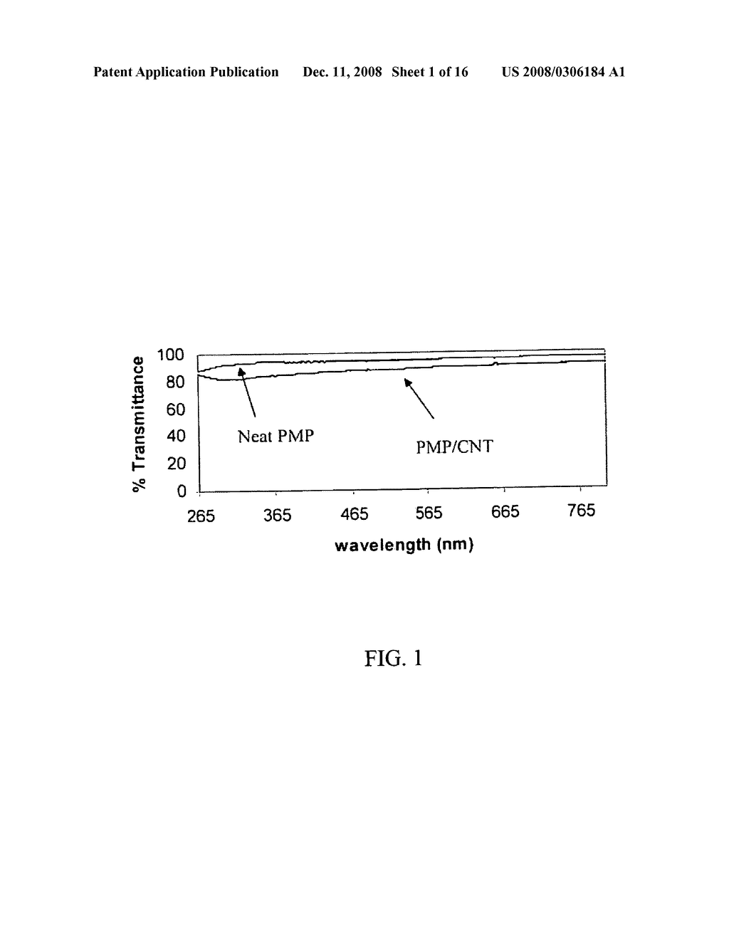 Polymer/carbon nanotube composites, methods of use and methods of synthesis thereof - diagram, schematic, and image 02