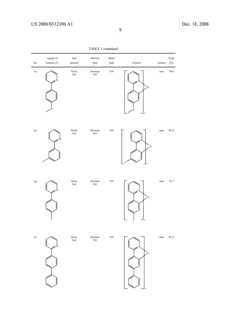 Process for Preparing Ortho-Metallated Metal Compounds - diagram, schematic, and image 10