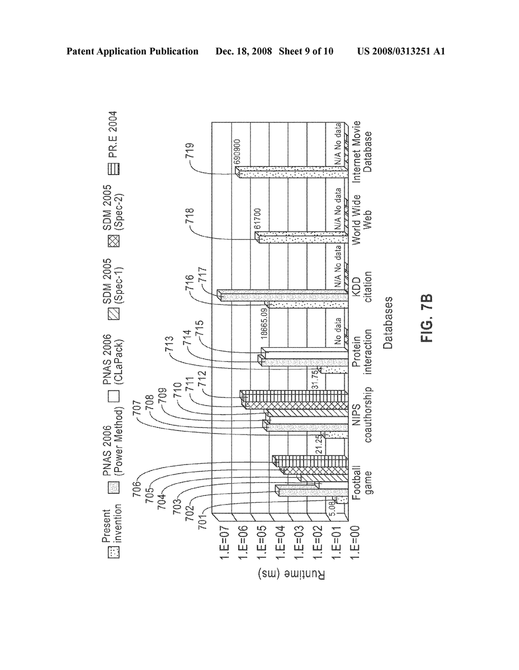SYSTEM AND METHOD FOR GRAPH COARSENING - diagram, schematic, and image 10