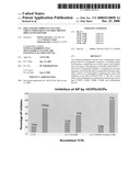 Isolated Recombinant Vaccinia Virus Complement Control Protein (Hrvcp) Polypeptide diagram and image