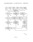 BIN ALLOCATION SYSTEMS, METHODS, AND DEVICES diagram and image