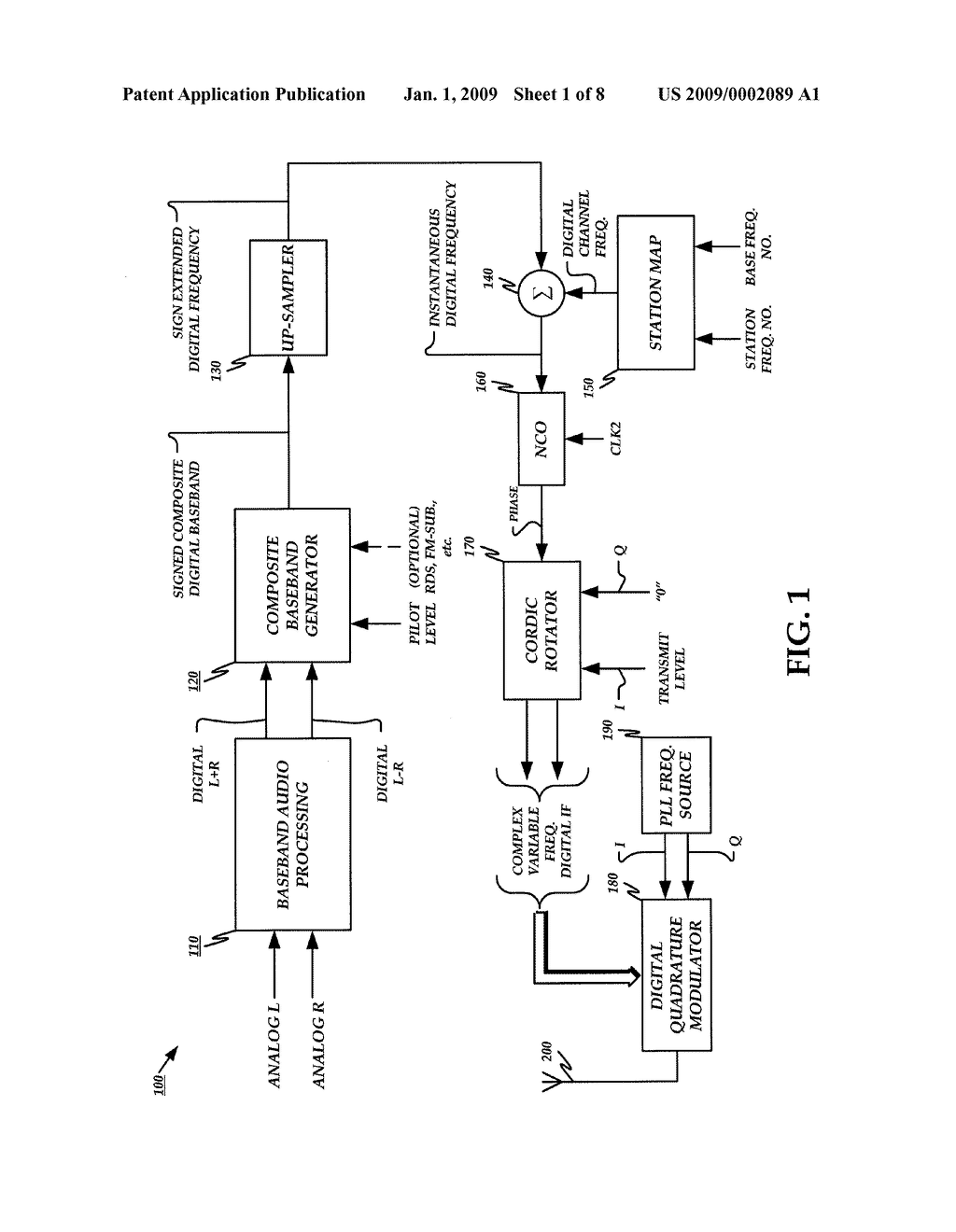 Digital Fm Transmitter With Variable Frequency Complex If Circuit Diagram Schematic And Image 02