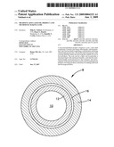 Microencapsulated Oil Product and Method of Making Same diagram and image