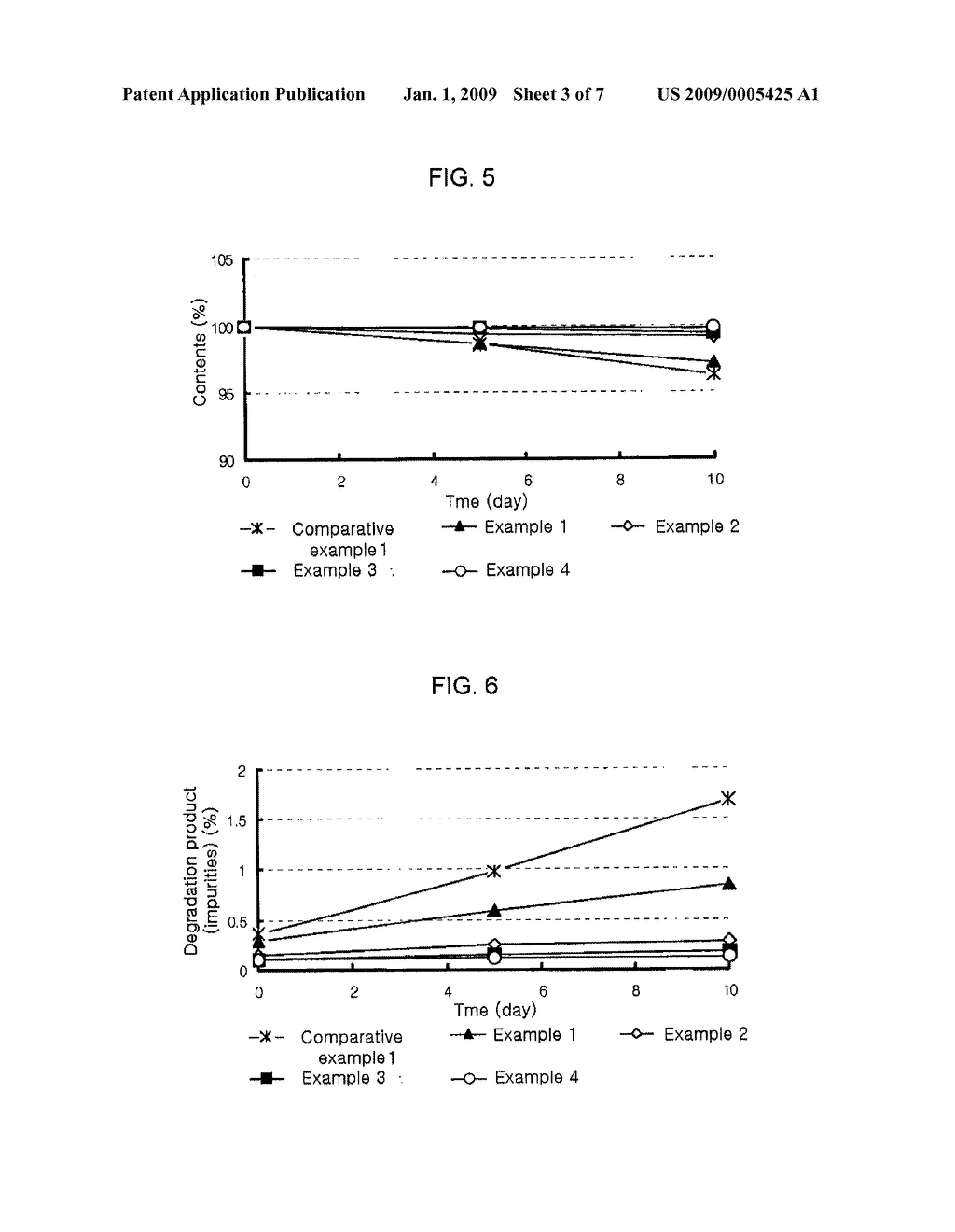 Complex Formulation Comprising Amlodipine Camsylate And Simvastatin and Method For Preparation Thereof - diagram, schematic, and image 04