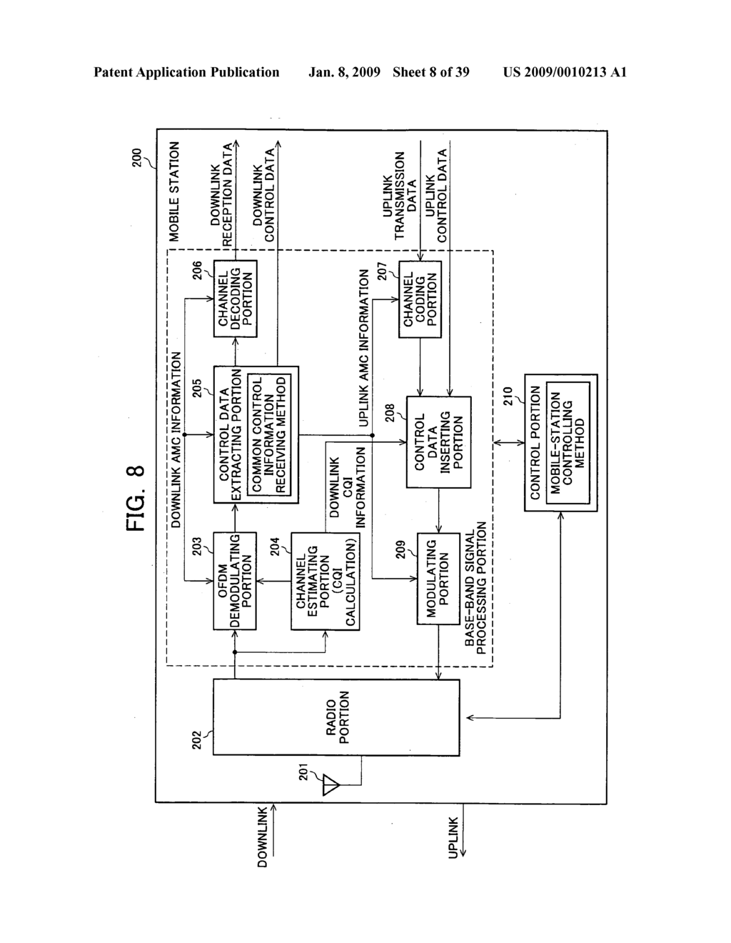 Mobile Station Device, Base Station Device, Mobile Station Device Operating Frequency Band Mapping Method, Location Management Device, Mobile Station Device Location Registration Method, Paging Method, and Program for Executing the Same and Recording Medium - diagram, schematic, and image 09