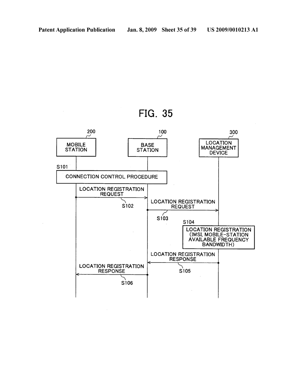 Mobile Station Device, Base Station Device, Mobile Station Device Operating Frequency Band Mapping Method, Location Management Device, Mobile Station Device Location Registration Method, Paging Method, and Program for Executing the Same and Recording Medium - diagram, schematic, and image 36