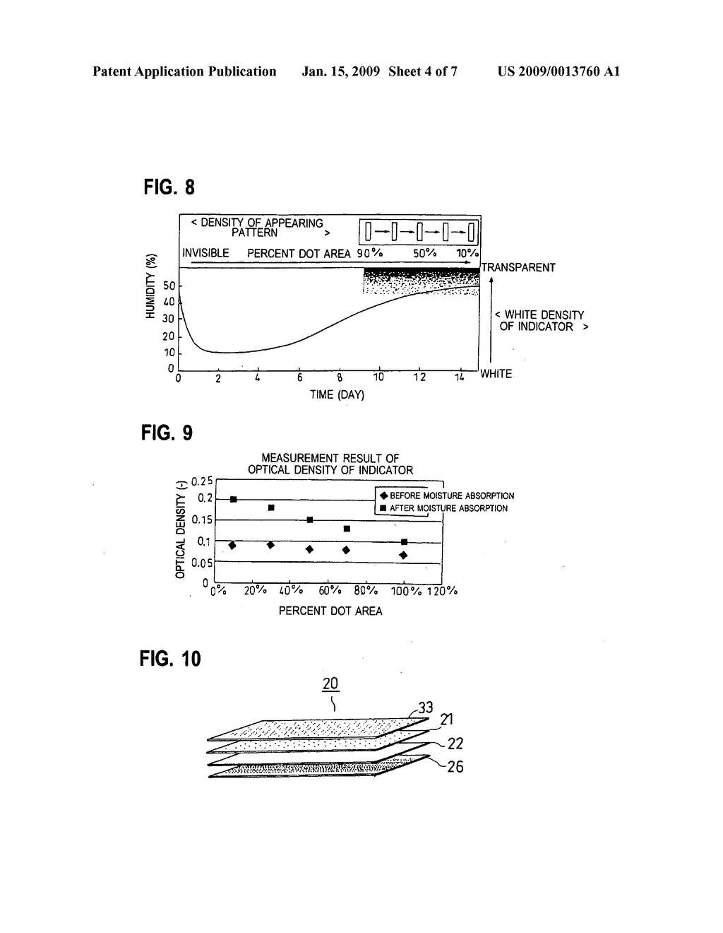 Moisture Absorbent Material with Indicator Function, Humidity Indicator and Packaging Bag - diagram, schematic, and image 05